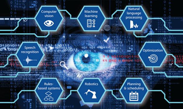 8 ứng dụng công nghệ AI